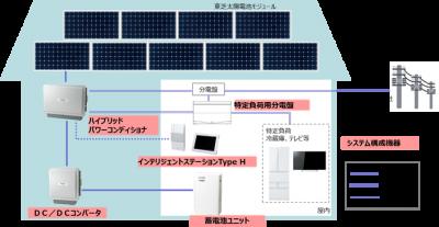 20160215_system